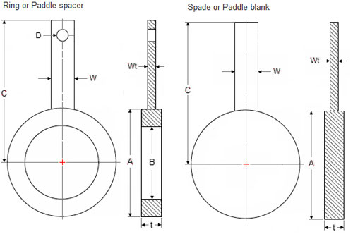 spades ring spacers